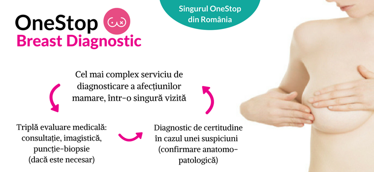 onestop breast diagnostic